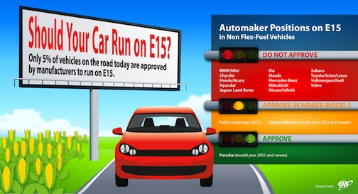 Flex Fuel Vehicles >> Will E15 Fuel Harm Your Engine The Cargurus Blog